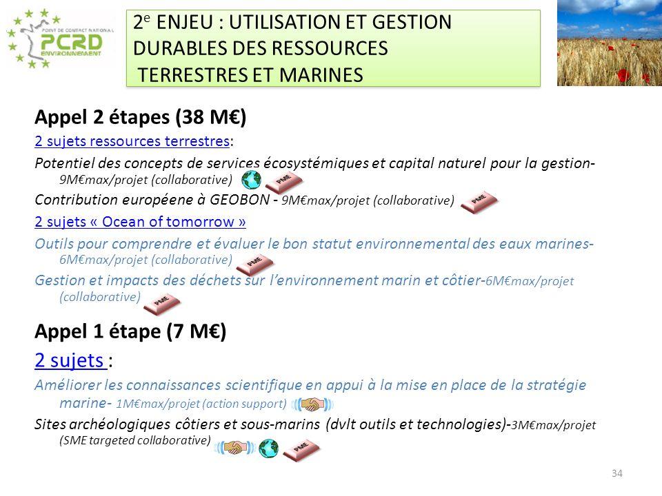 Appel 2 étapes (38 M) 2 sujets ressources terrestres2 sujets ressources terrestres: Potentiel des concepts de services écosystémiques et capital natur