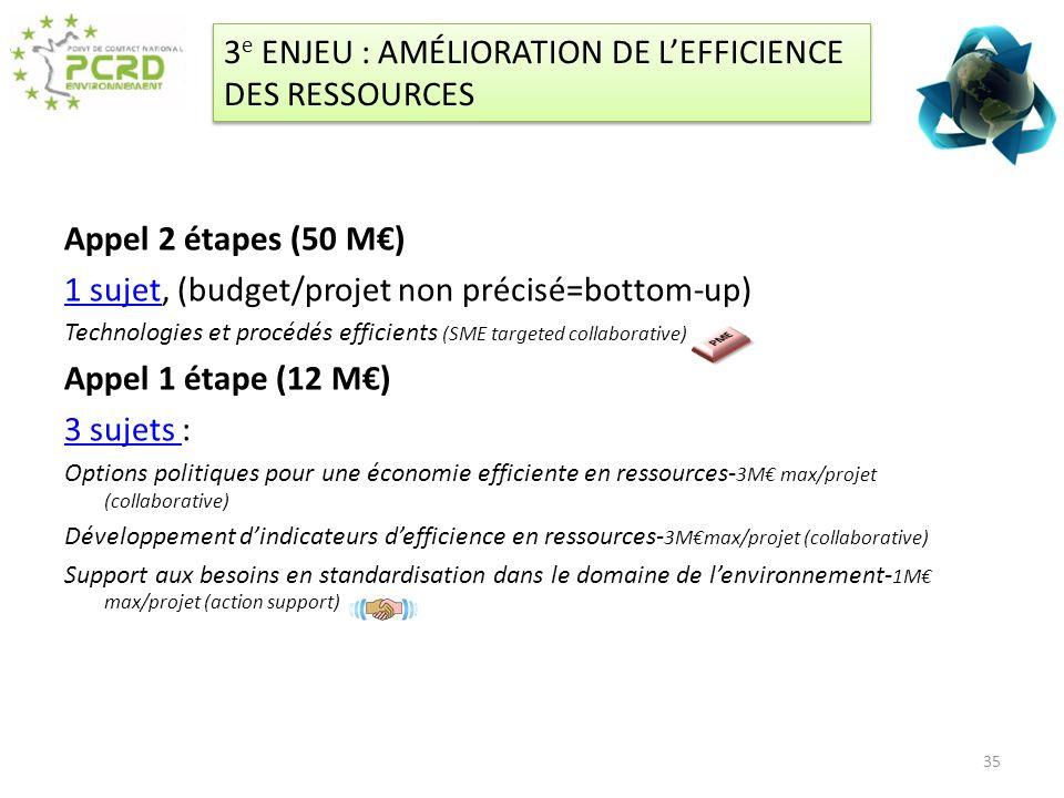 3 e ENJEU : AMÉLIORATION DE LEFFICIENCE DES RESSOURCES Appel 2 étapes (50 M) 1 sujet1 sujet, (budget/projet non précisé=bottom-up) Technologies et pro