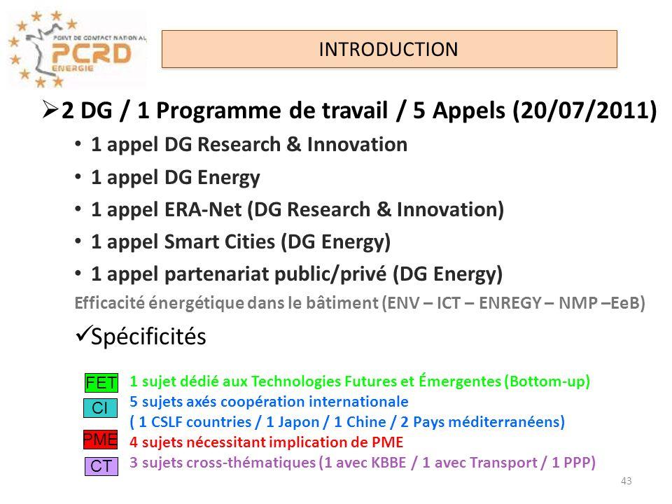 2 DG / 1 Programme de travail / 5 Appels (20/07/2011) 1 appel DG Research & Innovation 1 appel DG Energy 1 appel ERA-Net (DG Research & Innovation) 1
