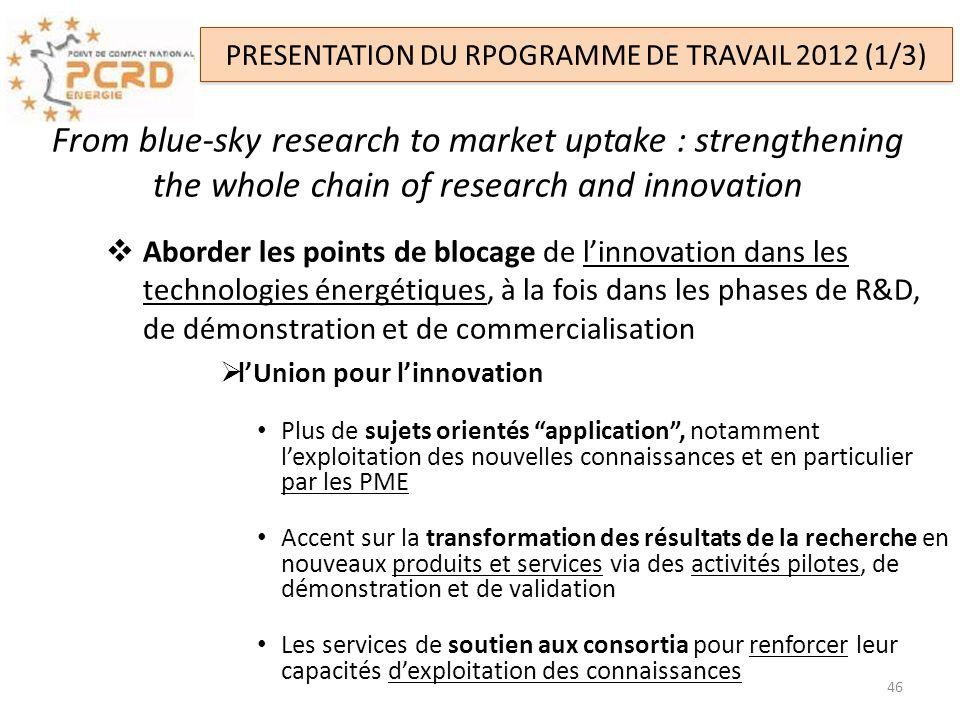 Aborder les points de blocage de linnovation dans les technologies énergétiques, à la fois dans les phases de R&D, de démonstration et de commercialis