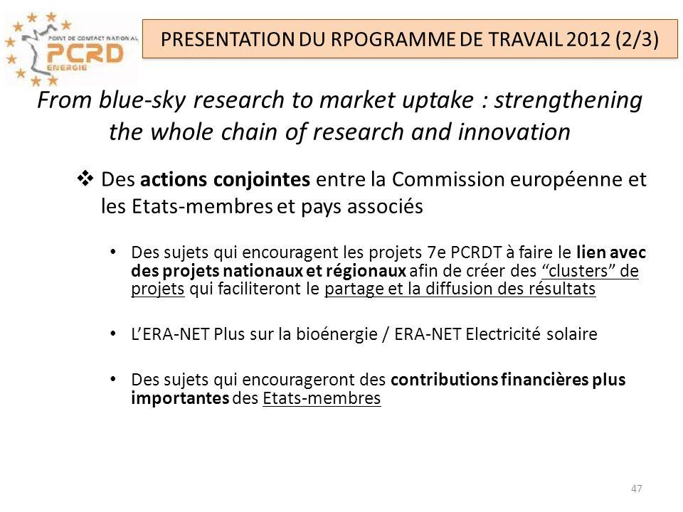 Des actions conjointes entre la Commission européenne et les Etats-membres et pays associés Des sujets qui encouragent les projets 7e PCRDT à faire le
