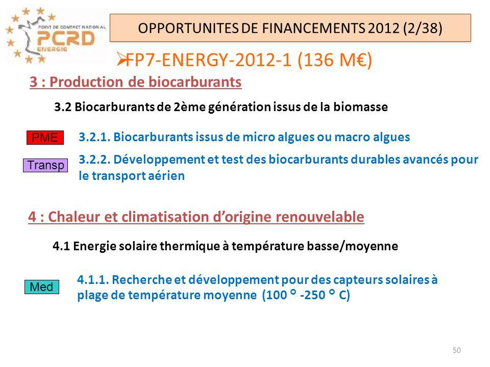 FP7-ENERGY-2012-1 (136 M) OPPORTUNITES DE FINANCEMENTS 2012 (2/38) 3 : Production de biocarburants 3.2 Biocarburants de 2ème génération issus de la bi