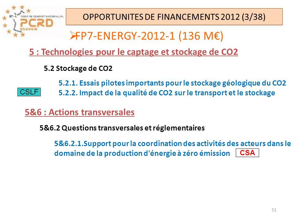 FP7-ENERGY-2012-1 (136 M) OPPORTUNITES DE FINANCEMENTS 2012 (3/38) 5 : Technologies pour le captage et stockage de CO2 5.2 Stockage de CO2 5.2.1. Essa