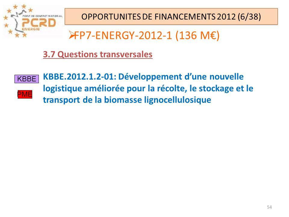 3.7 Questions transversales KBBE.2012.1.2-01: Développement dune nouvelle logistique améliorée pour la récolte, le stockage et le transport de la biom
