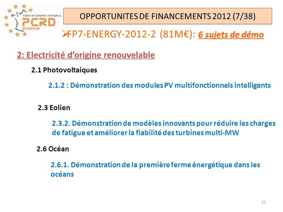 2: Electricité dorigine renouvelable 2.1 Photovoltaiques OPPORTUNITES DE FINANCEMENTS 2012 (7/38) 6 sujets de démo FP7-ENERGY-2012-2 (81M): 6 sujets d