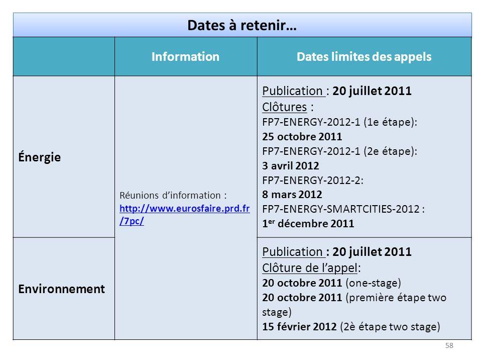 Dates à retenir… InformationDates limites des appels Énergie Réunions dinformation : http://www.eurosfaire.prd.fr /7pc/ Publication : 20 juillet 2011