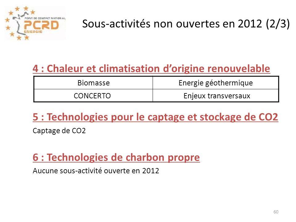 4 : Chaleur et climatisation dorigine renouvelable 5 : Technologies pour le captage et stockage de CO2 Captage de CO2 6 : Technologies de charbon prop