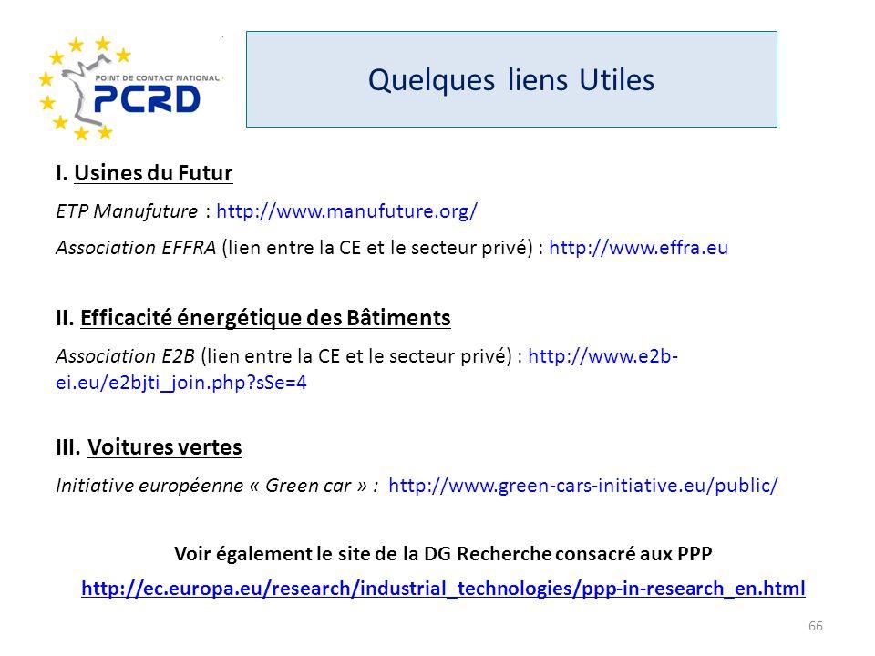 Quelques liens Utiles I. Usines du Futur ETP Manufuture : http://www.manufuture.org/ Association EFFRA (lien entre la CE et le secteur privé) : http:/