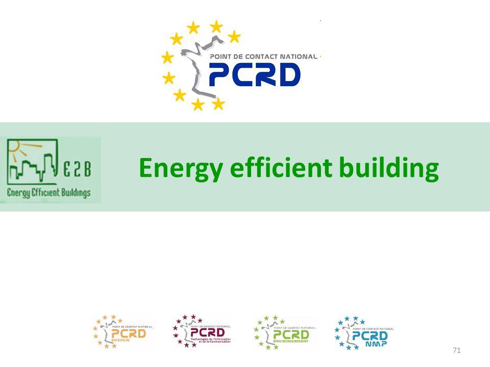 Energy efficient building 71