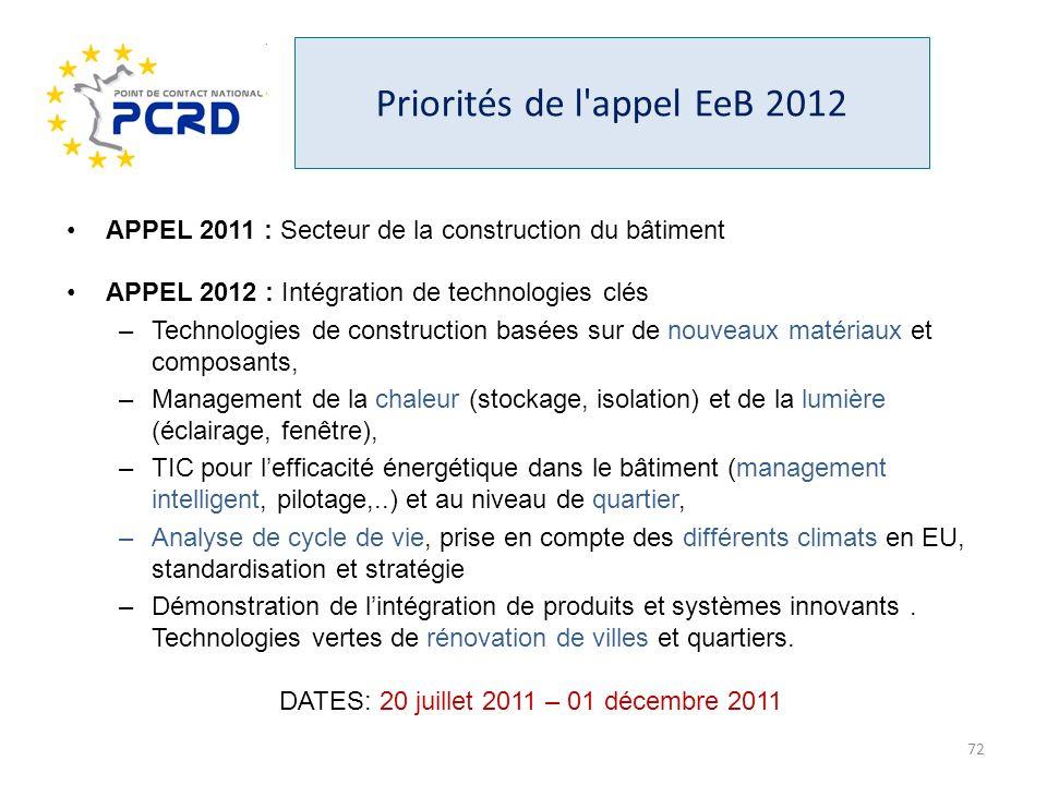 Priorités de l'appel EeB 2012 APPEL 2011 : Secteur de la construction du bâtiment APPEL 2012 : Intégration de technologies clés –Technologies de const