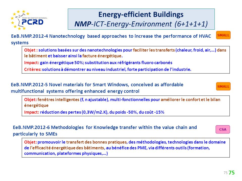 75 EeB.NMP.2012-5 Novel materials for Smart Windows, conceived as affordable multifunctional systems offering enhanced energy control EeB.NMP.2012-4 N