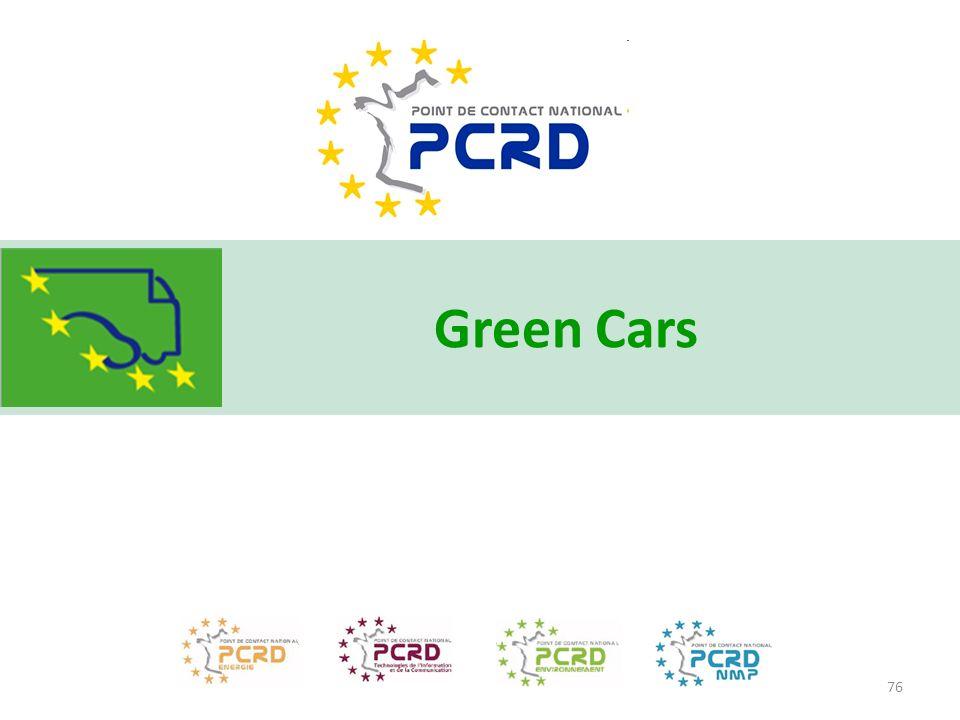 Green Cars 76
