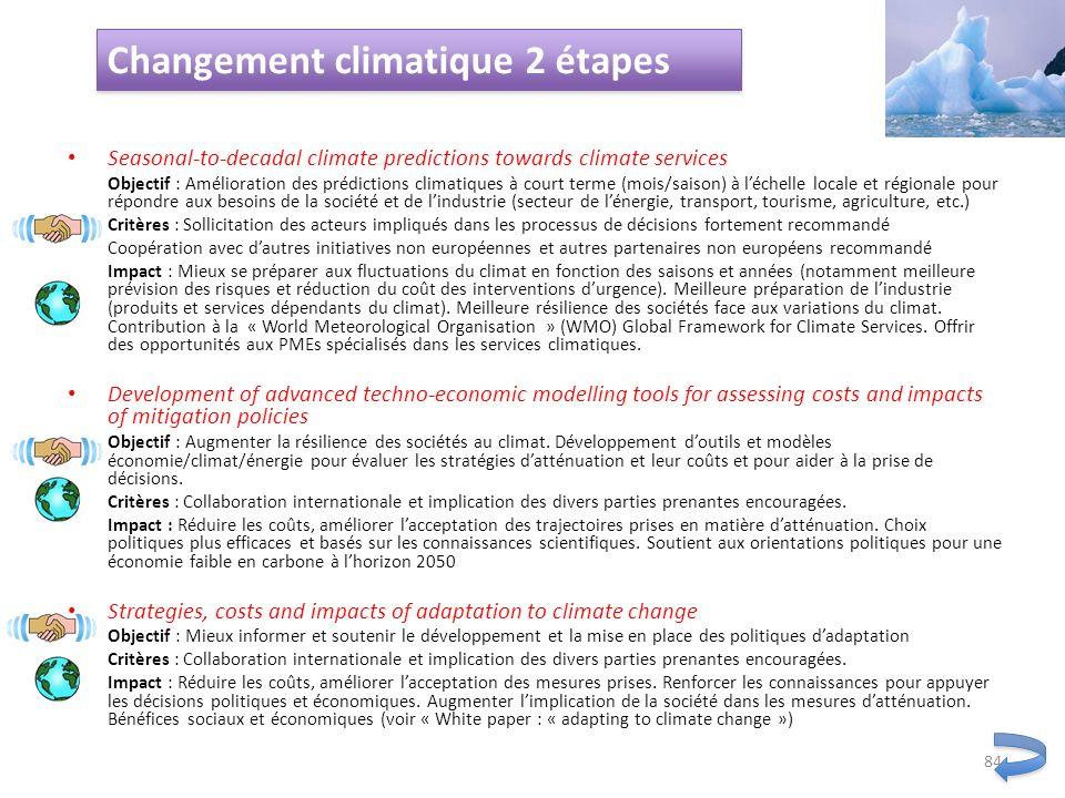 Seasonal-to-decadal climate predictions towards climate services Objectif : Amélioration des prédictions climatiques à court terme (mois/saison) à léc
