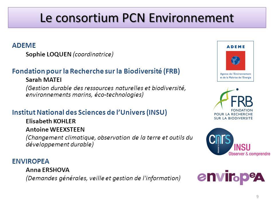 ADEME Sophie LOQUEN (coordinatrice) Fondation pour la Recherche sur la Biodiversité (FRB) Sarah MATEI (Gestion durable des ressources naturelles et bi