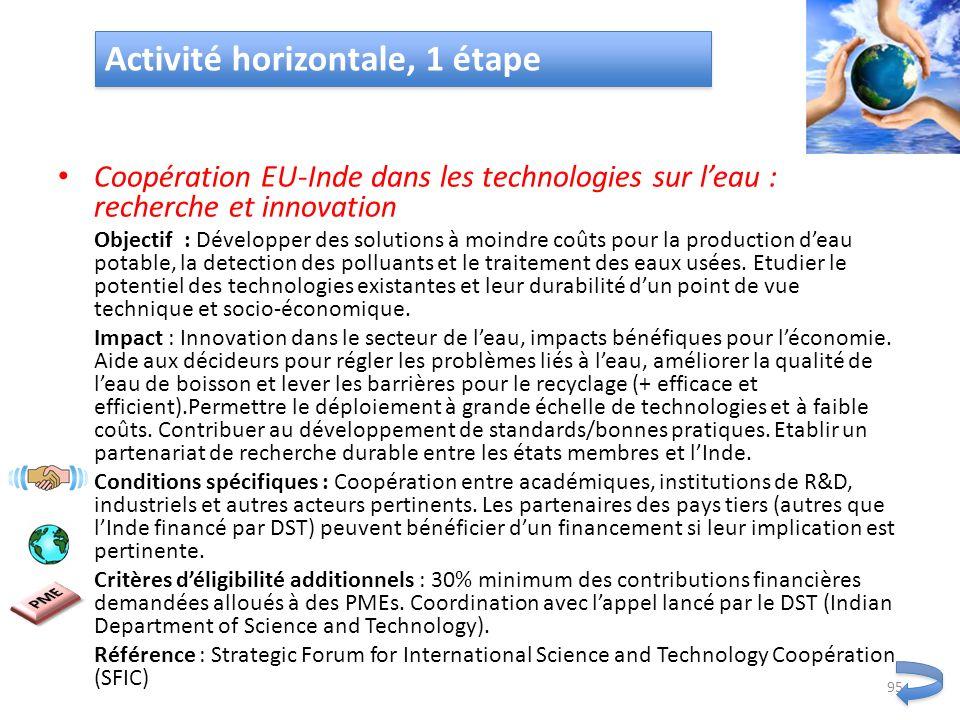 Coopération EU-Inde dans les technologies sur leau : recherche et innovation Objectif : Développer des solutions à moindre coûts pour la production de