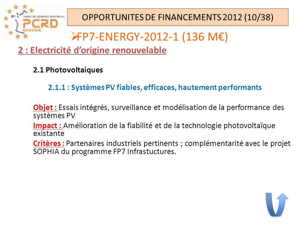 2 : Electricité dorigine renouvelable 2.1 Photovoltaiques 2.1.1 : Systèmes PV fiables, efficaces, hautement performants Objet : Essais intégrés, surve