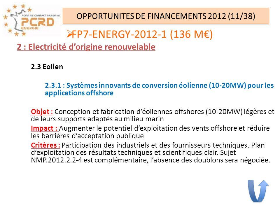 2 : Electricité dorigine renouvelable 2.3 Eolien 2.3.1 : Systèmes innovants de conversion éolienne (10-20MW) pour les applications offshore Objet : Co
