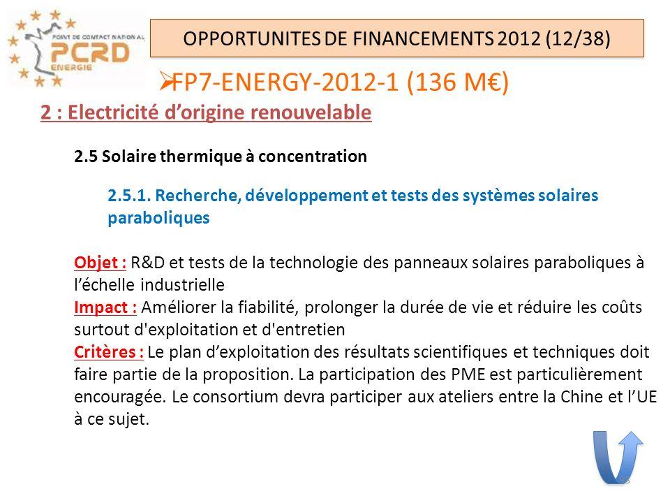 2 : Electricité dorigine renouvelable 2.5 Solaire thermique à concentration 2.5.1. Recherche, développement et tests des systèmes solaires parabolique