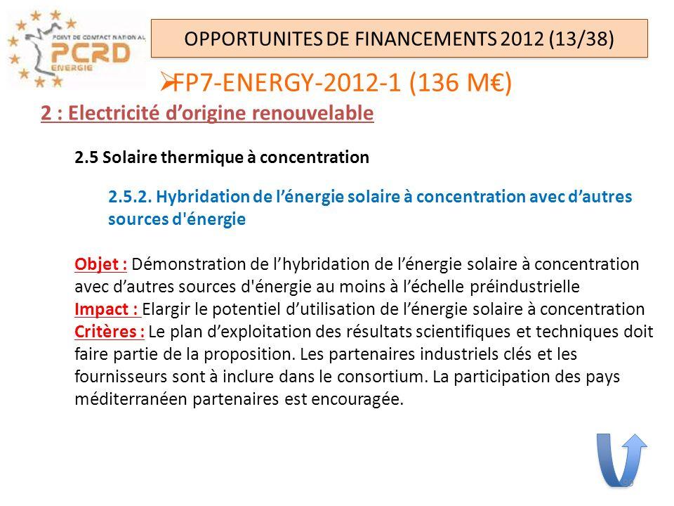 2 : Electricité dorigine renouvelable 2.5 Solaire thermique à concentration 2.5.2. Hybridation de lénergie solaire à concentration avec dautres source