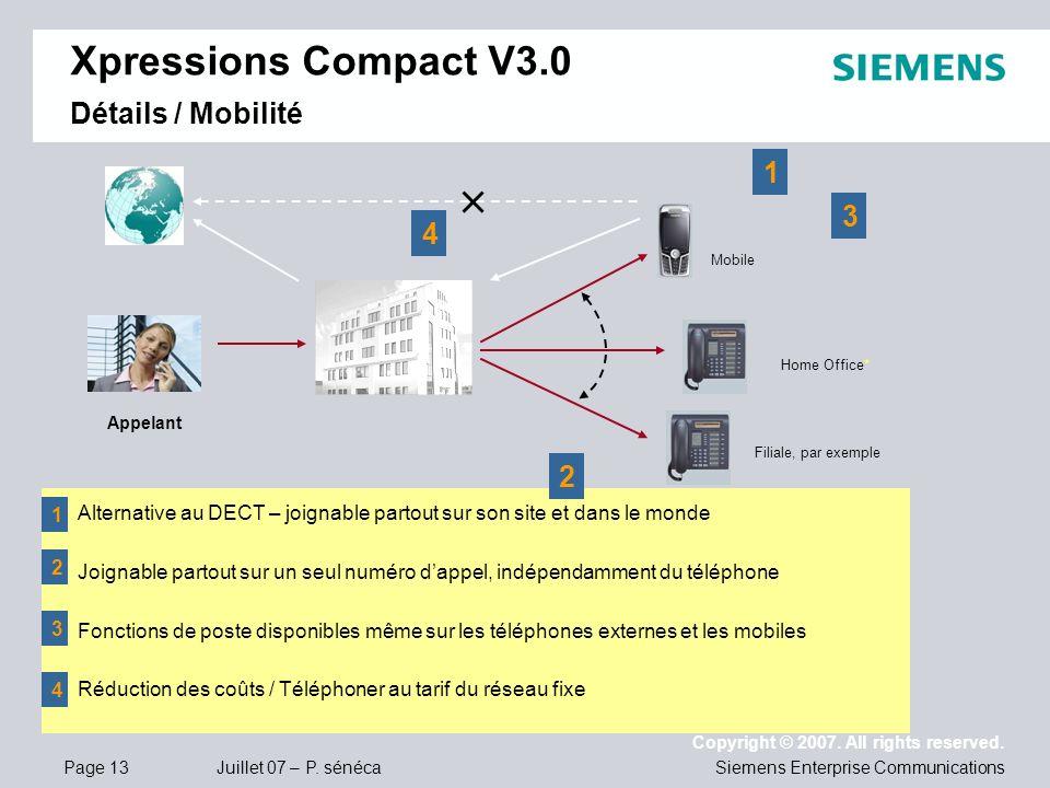 Page 13 Juillet 07 – P. sénéca Copyright © 2007. All rights reserved. Siemens Enterprise Communications Alternative au DECT – joignable partout sur so