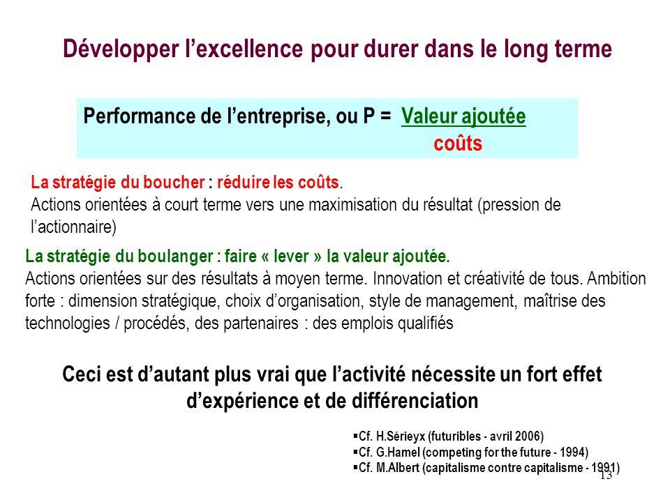 13 Développer lexcellence pour durer dans le long terme Performance de lentreprise, ou P = Valeur ajoutée coûts La stratégie du boucher : réduire les