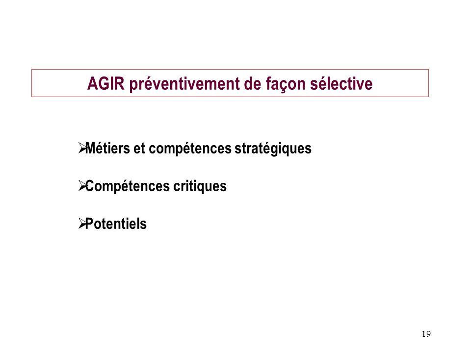 19 Métiers et compétences stratégiques Compétences critiques Potentiels AGIR préventivement de façon sélective