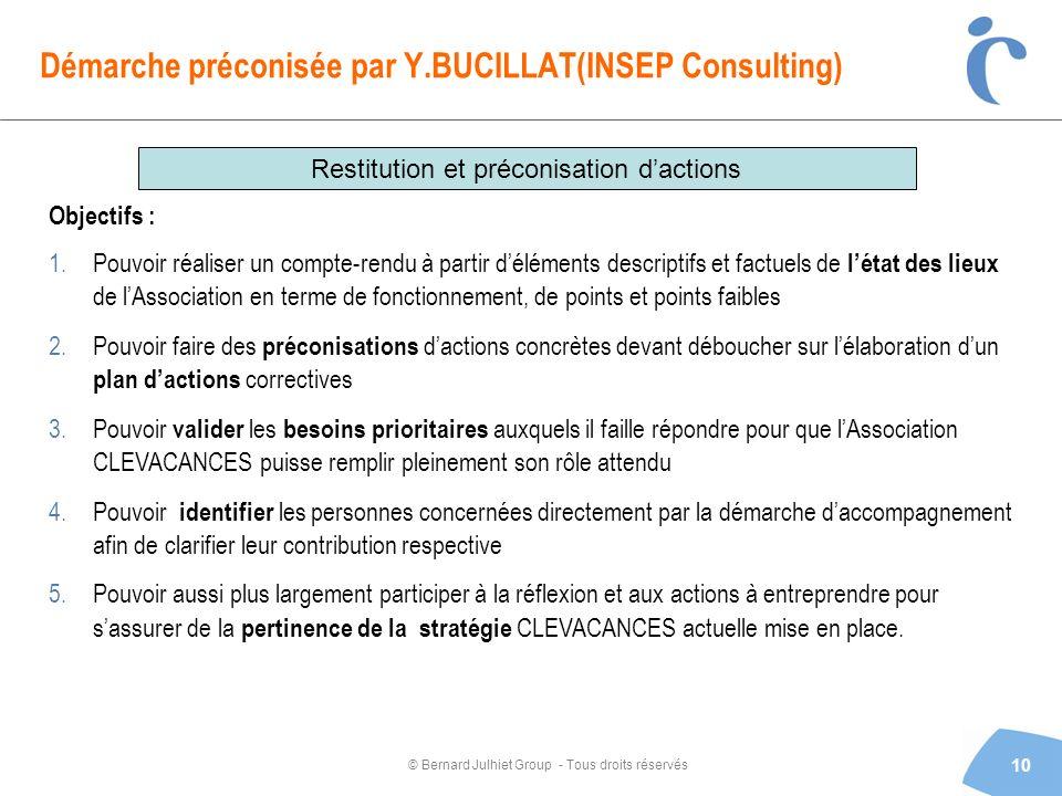 © Bernard Julhiet Group - Tous droits réservés Démarche préconisée par Y.BUCILLAT(INSEP Consulting) 10 Restitution et préconisation dactions Objectifs