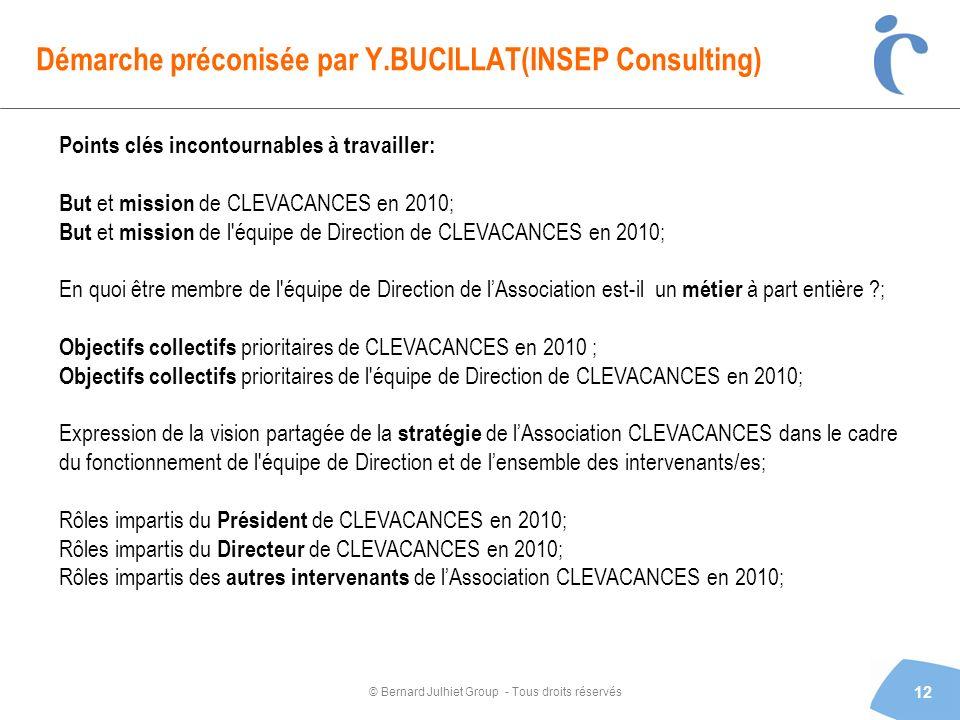© Bernard Julhiet Group - Tous droits réservés Démarche préconisée par Y.BUCILLAT(INSEP Consulting) 12 Points clés incontournables à travailler: But e