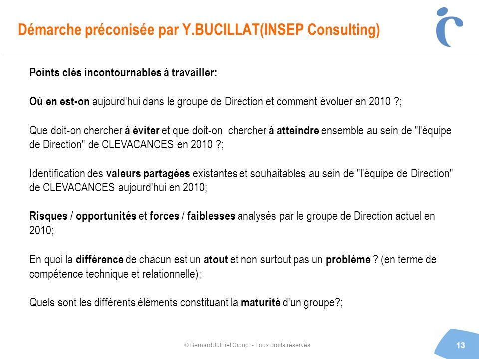 © Bernard Julhiet Group - Tous droits réservés Démarche préconisée par Y.BUCILLAT(INSEP Consulting) 13 Points clés incontournables à travailler: Où en