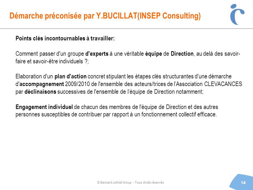 © Bernard Julhiet Group - Tous droits réservés Démarche préconisée par Y.BUCILLAT(INSEP Consulting) 14 Points clés incontournables à travailler: Comme