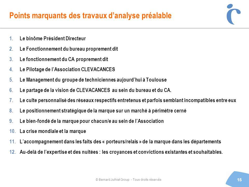 © Bernard Julhiet Group - Tous droits réservés Points marquants des travaux danalyse préalable 1.Le binôme Président Directeur 2.Le Fonctionnement du