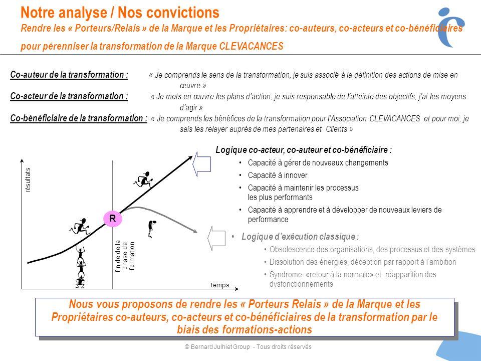 © Bernard Julhiet Group - Tous droits réservés Notre analyse / Nos convictions Rendre les « Porteurs/Relais » de la Marque et les Propriétaires: co-au