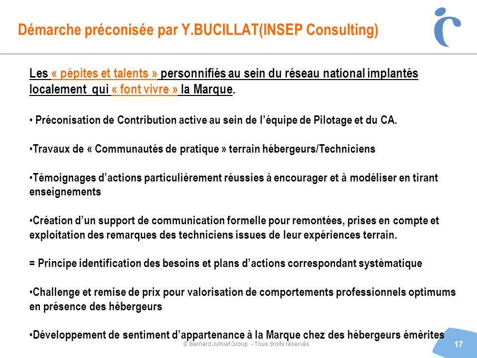 © Bernard Julhiet Group - Tous droits réservés Démarche préconisée par Y.BUCILLAT(INSEP Consulting) 17 Les « pépites et talents » personnifiés au sein