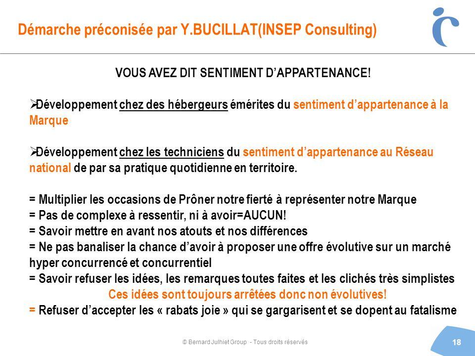 © Bernard Julhiet Group - Tous droits réservés Démarche préconisée par Y.BUCILLAT(INSEP Consulting) 18 VOUS AVEZ DIT SENTIMENT DAPPARTENANCE! Développ