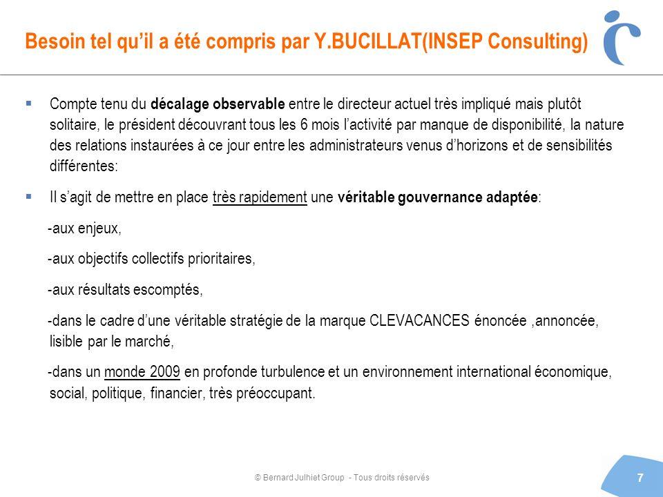© Bernard Julhiet Group - Tous droits réservés Besoin tel quil a été compris par Y.BUCILLAT(INSEP Consulting) Compte tenu du décalage observable entre