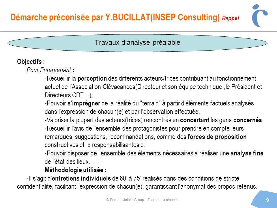 © Bernard Julhiet Group - Tous droits réservés Démarche préconisée par Y.BUCILLAT(INSEP Consulting) Rappel 9 Travaux danalyse préalable Objectifs : Po