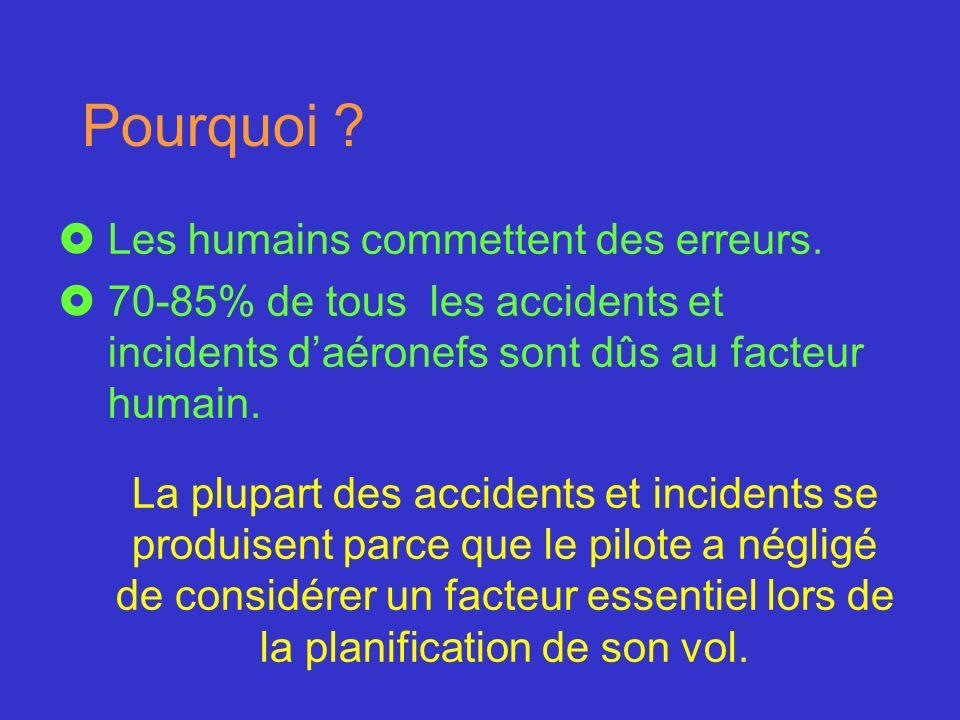 Pourquoi ? £Les humains commettent des erreurs. £70-85% de tous les accidents et incidents daéronefs sont dûs au facteur humain. La plupart des accide