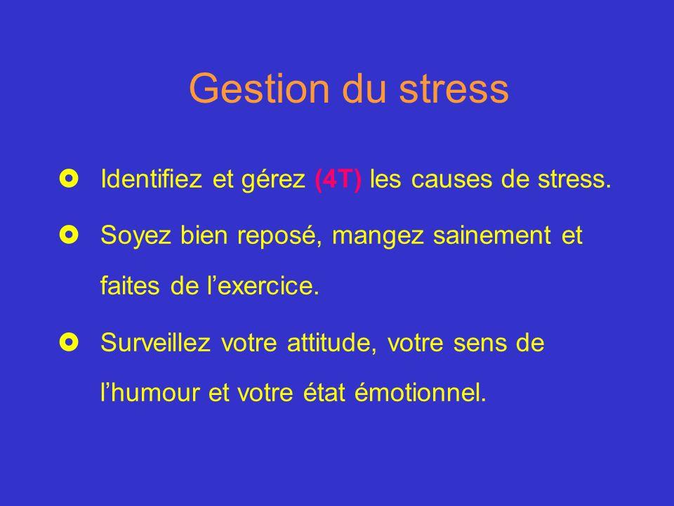 Gestion du stress £Identifiez et gérez (4T) les causes de stress. £Soyez bien reposé, mangez sainement et faites de lexercice. £Surveillez votre attit