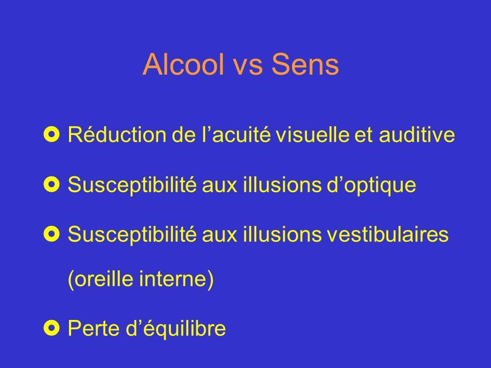 Alcool vs Sens £Réduction de lacuité visuelle et auditive £Susceptibilité aux illusions doptique £Susceptibilité aux illusions vestibulaires (oreille