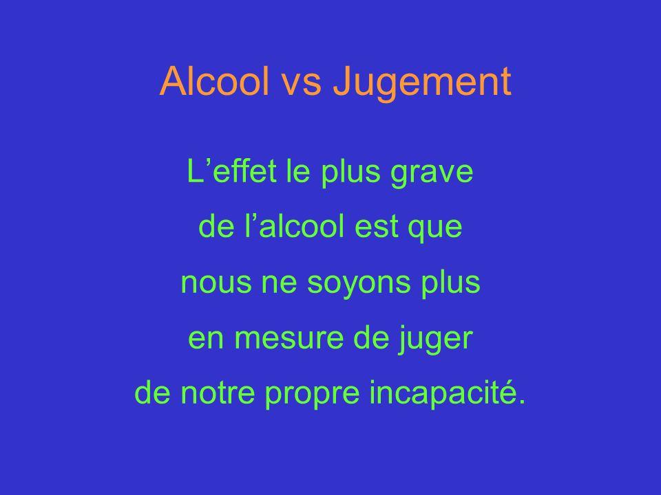 Alcool vs Jugement Leffet le plus grave de lalcool est que nous ne soyons plus en mesure de juger de notre propre incapacité.