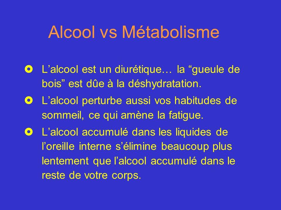 Alcool vs Métabolisme £Lalcool est un diurétique… la gueule de bois est dûe à la déshydratation. £Lalcool perturbe aussi vos habitudes de sommeil, ce