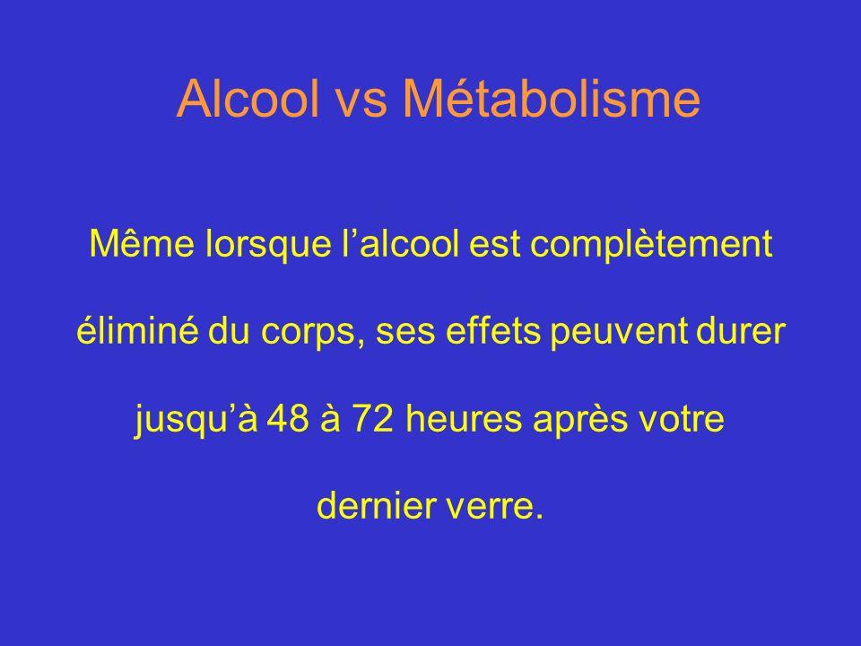 Alcool vs Métabolisme Même lorsque lalcool est complètement éliminé du corps, ses effets peuvent durer jusquà 48 à 72 heures après votre dernier verre