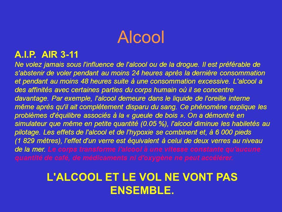 Alcool A.I.P. AIR 3-11 Ne volez jamais sous l'influence de l'alcool ou de la drogue. Il est préférable de s'abstenir de voler pendant au moins 24 heur