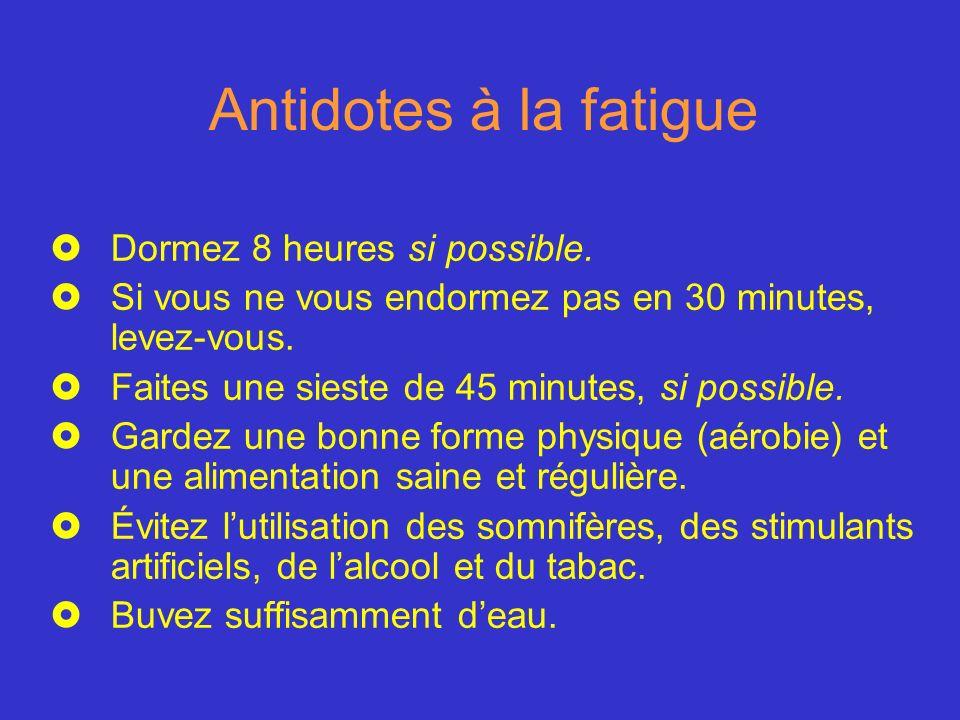 Antidotes à la fatigue £Dormez 8 heures si possible. £Si vous ne vous endormez pas en 30 minutes, levez-vous. £Faites une sieste de 45 minutes, si pos