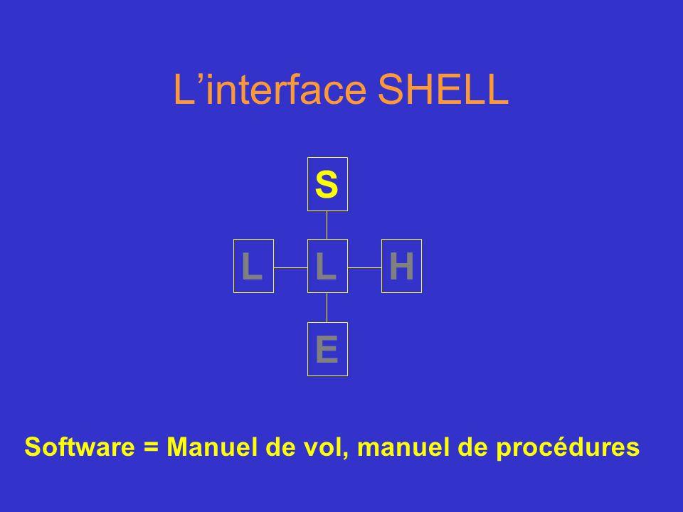 S H E LL Software = Manuel de vol, manuel de procédures