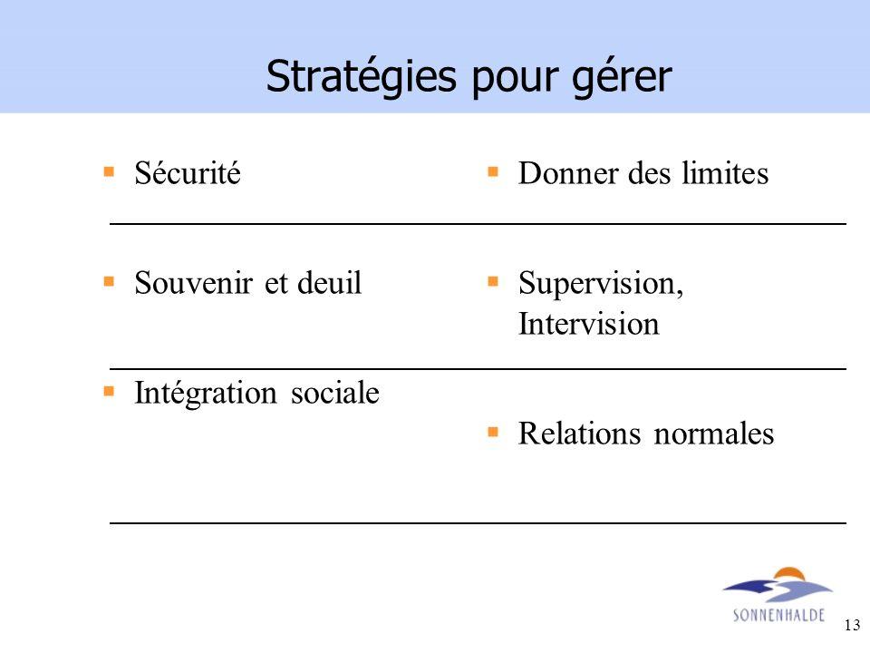 13 Stratégies pour gérer Sécurité Souvenir et deuil Intégration sociale Donner des limites Supervision, Intervision Relations normales