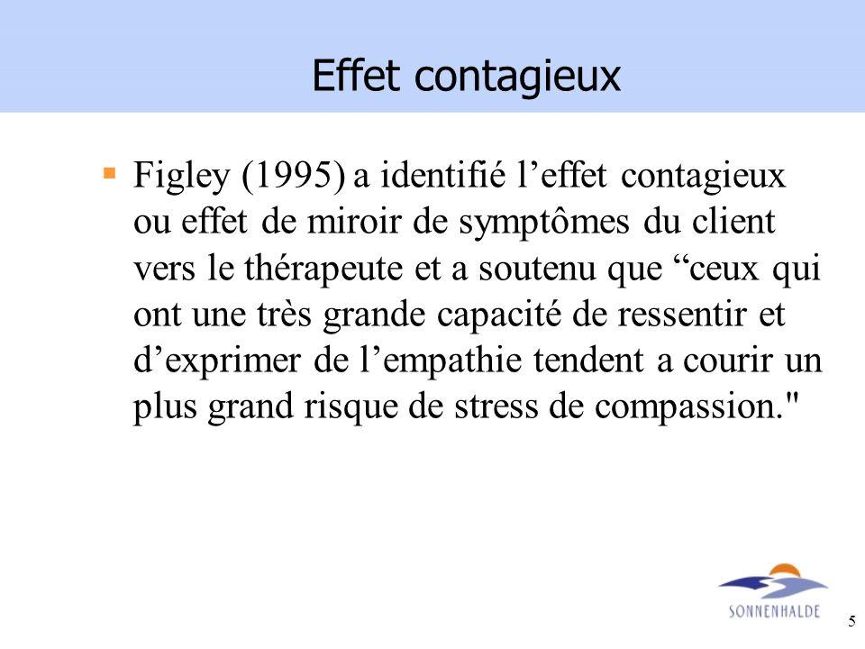 5 Effet contagieux Figley (1995) a identifié leffet contagieux ou effet de miroir de symptômes du client vers le thérapeute et a soutenu que ceux qui