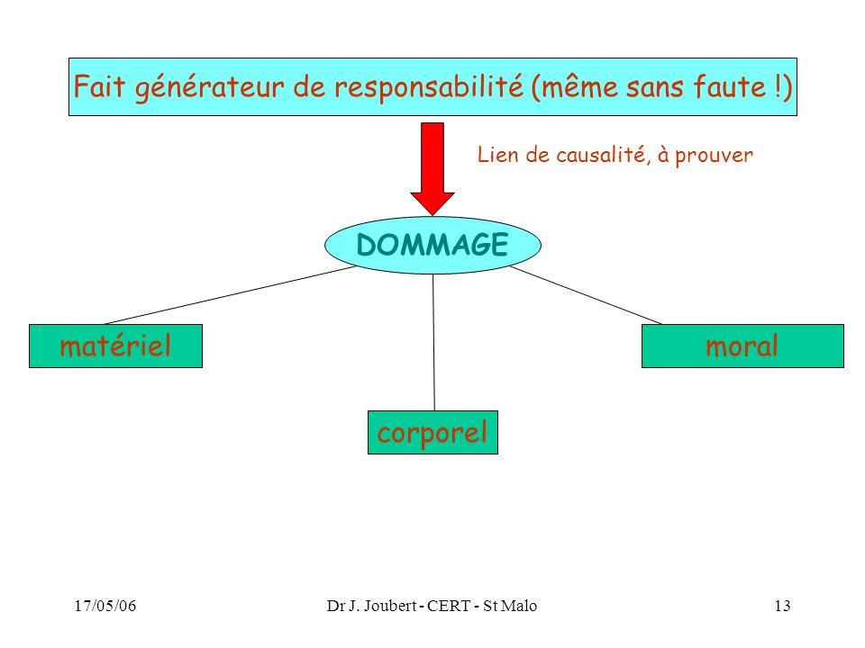17/05/06Dr J. Joubert - CERT - St Malo13 Fait générateur de responsabilité (même sans faute !) Lien de causalité, à prouver DOMMAGE matériel corporel