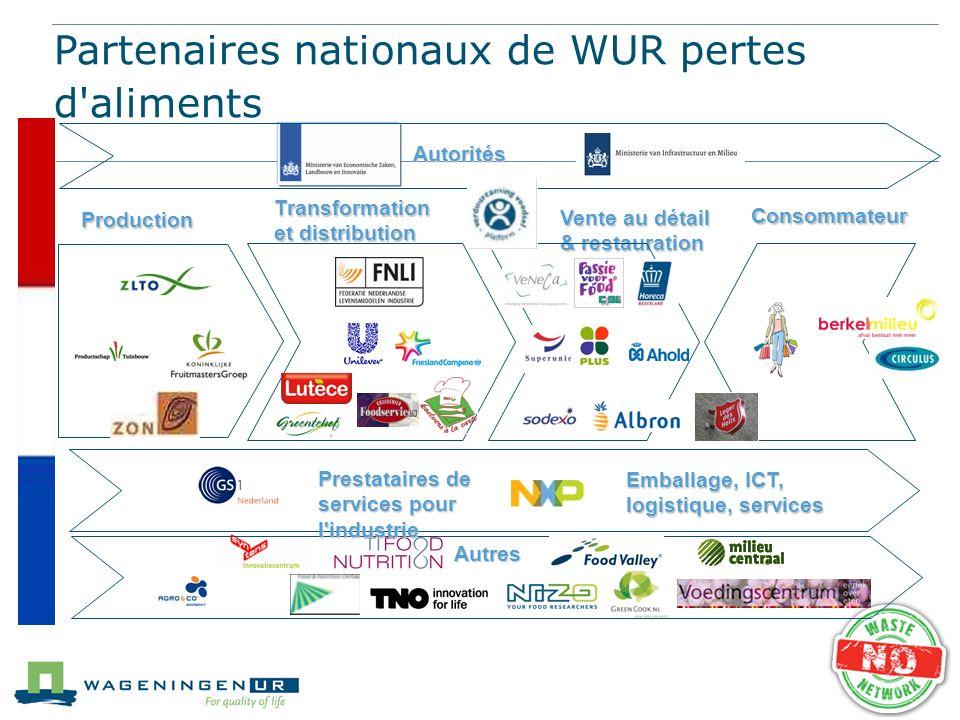 Partenaires nationaux de WUR pertes d'aliments Production Transformation et distribution Vente au détail & restauration Consommateur Autres Autorités