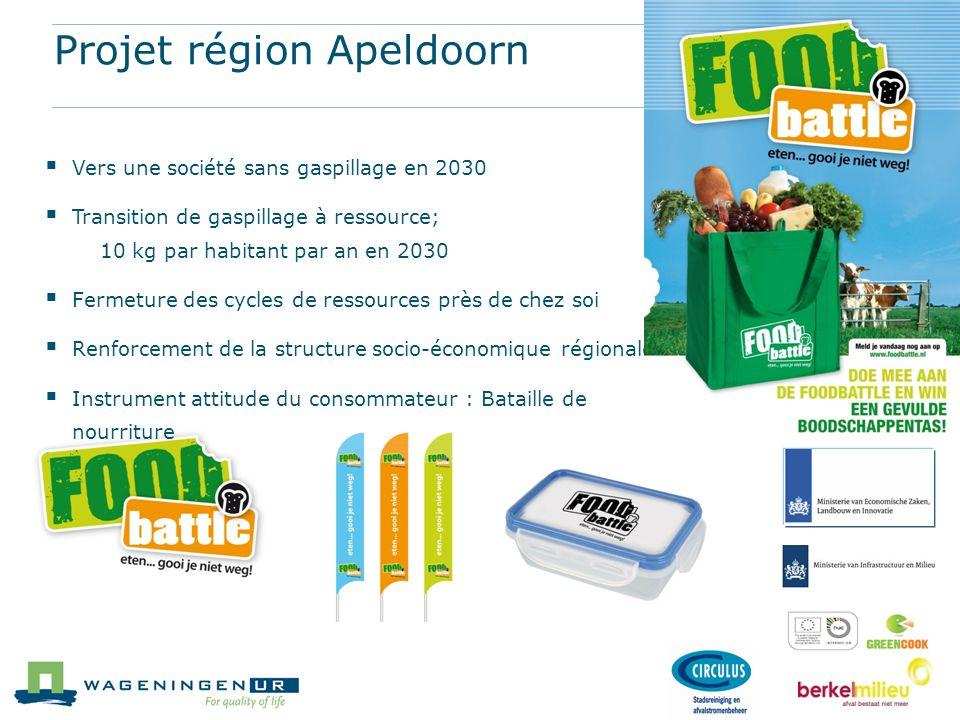 Projet région Apeldoorn Vers une société sans gaspillage en 2030 Transition de gaspillage à ressource; 10 kg par habitant par an en 2030 Fermeture des